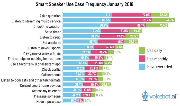 voicebot-speaker-survey-2.jpg