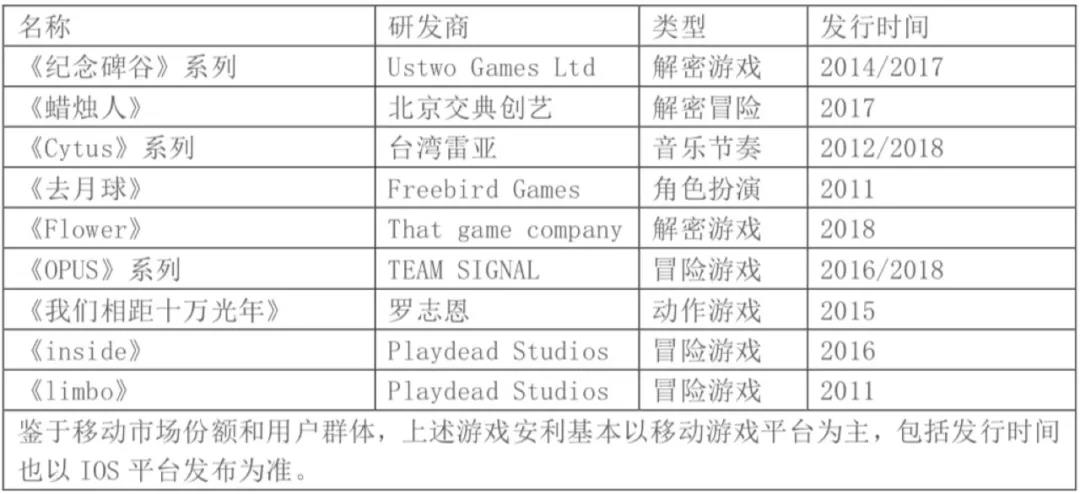 data-original=http://www.gamelook.com.cn/wp-content/uploads/2018/07/38-3.jpg